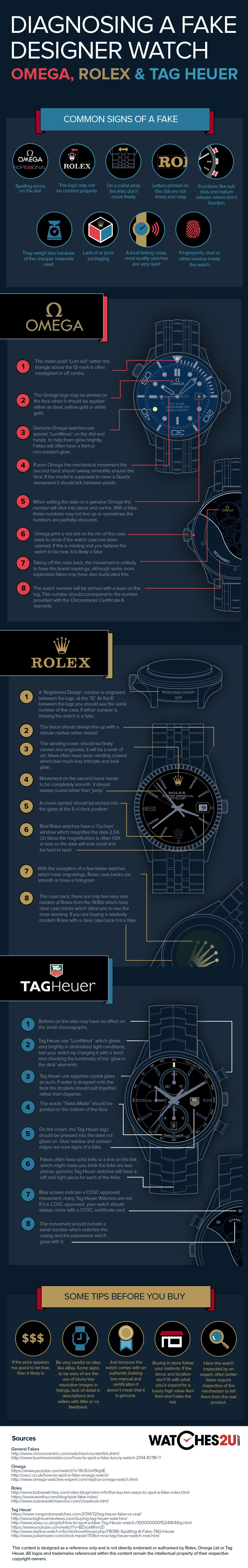 Spotting een nep-Rolex, Omega Of Tag Heuer Watch, Infographic